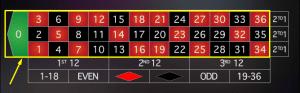 r1 300x93 بازی رولت اروپایی و آمریکایی  (Roulette)