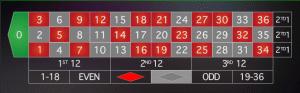 r11 300x93 آموزش بازی رولت (Roulette)