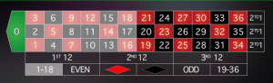 r13 300x92 بازی رولت اروپایی و آمریکایی  (Roulette)