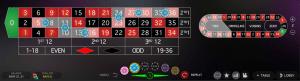 r14 300x81 بازی رولت اروپایی و آمریکایی  (Roulette)