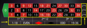 r2 300x96 بازی رولت اروپایی و آمریکایی  (Roulette)
