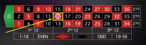 r3 300x94 بازی رولت اروپایی و آمریکایی  (Roulette)