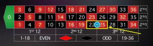 r4 300x92 بازی رولت اروپایی و آمریکایی  (Roulette)