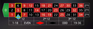 r5 300x95 بازی رولت اروپایی و آمریکایی  (Roulette)