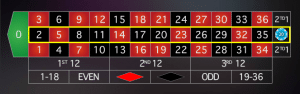 r9 300x94 بازی رولت اروپایی و آمریکایی  (Roulette)
