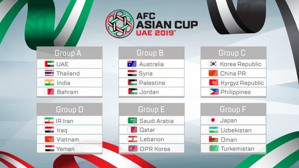 گروه بندی جام ملتهای اسیا 1024x575 پیش بینی جام ملت های آسیا 2019