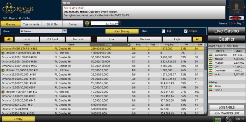 river poker 1024x508 ثبت نام در پوکر آنلاین پولی River poker